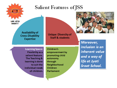 JSS features